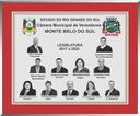 QUADRO 7ª LEGISLATURA